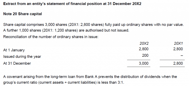 Notes share capital