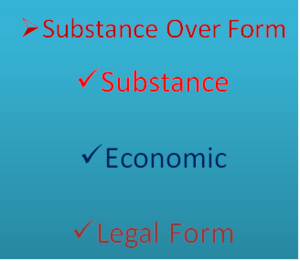 Substance of contractual rights and contractual obligations