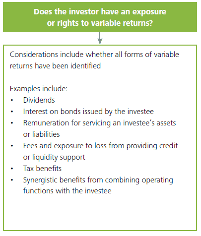 Variable returns Variable returns Variable returns