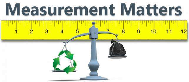 Initial measurement subsequent measurement