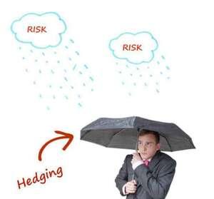 Cash flow hedge reserve