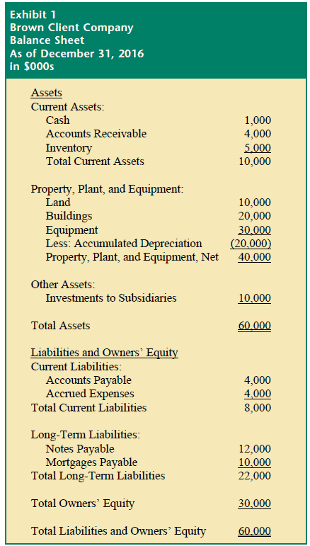 Asset accumulation valuation example
