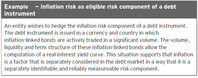 Inflation as a risk component