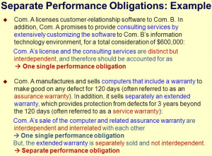 Performance obligation Performance obligation Performance obligation
