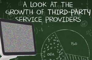 Third-party pricing service in fair value measurement