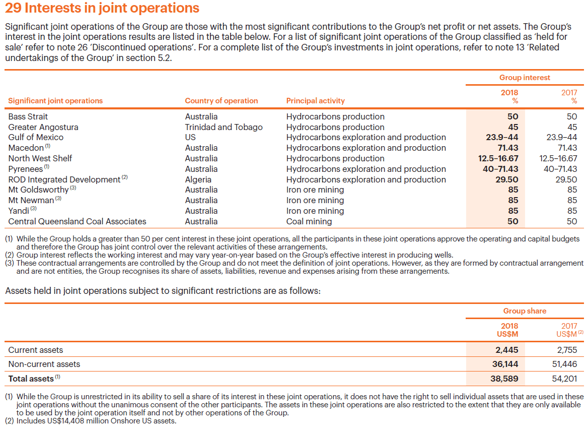 Disclosures material joint operations