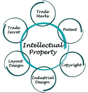 Transfer of control licensed intellectual property