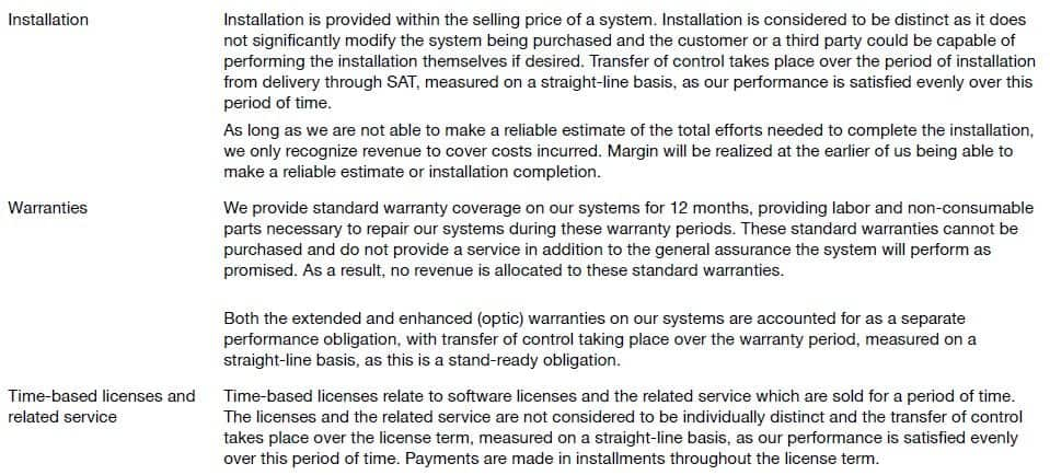 ASML Holding Revenue performance obligations 2