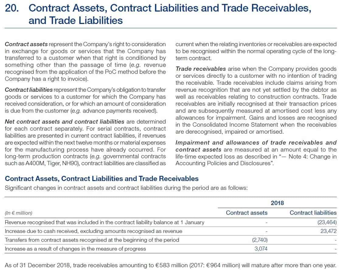 Airbus annual report 2018 contract assets