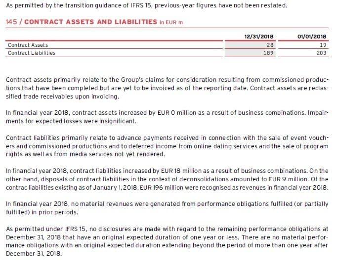 ProSieben Contract assets 2018