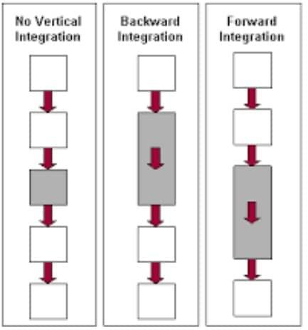 IFRS 8 Identifying operating segments
