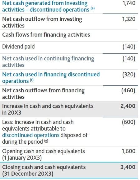 Statement cash flows 2