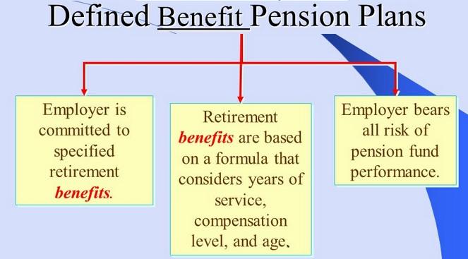 IFRS vs US GAAP Employee benefits
