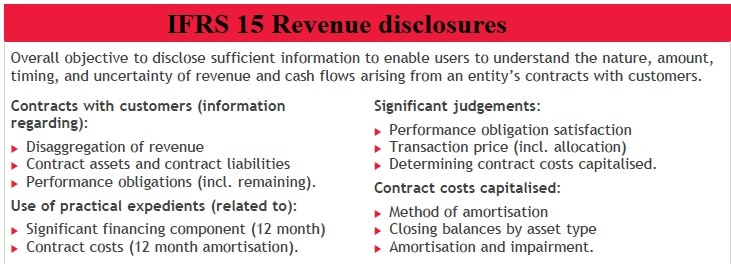 IFRS 15 Revenue Disclosures Examples
